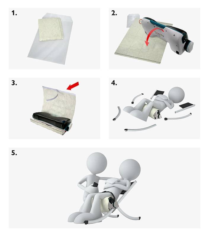 Raizer Disposable Hygiene Cover quick guide