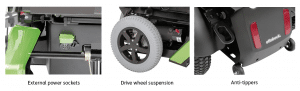 Juvo B4 Powerchair - Features